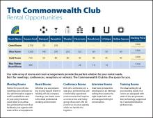 Room Rentals at The Commonwealth Club